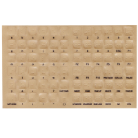 Keyboard stickers with braille markings