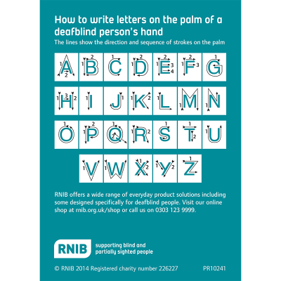 Front page of deafblind manual alphabet card